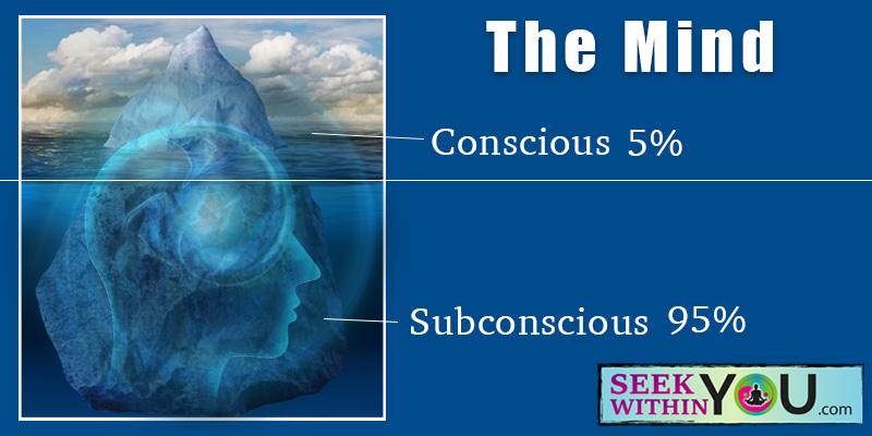The Power of Your Subconscious Mind | The Law of Attraction