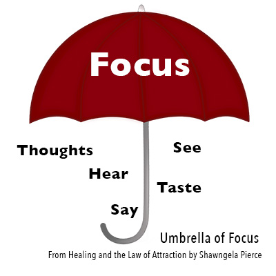 Umbrella of Focus