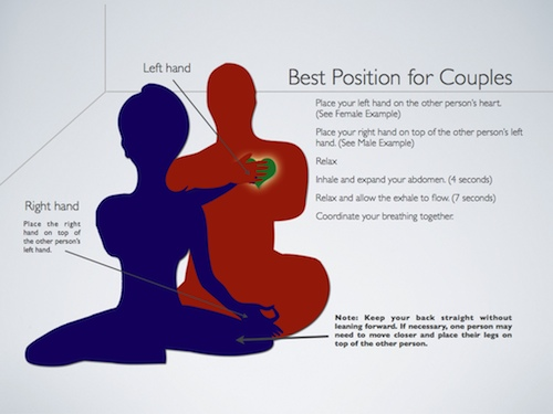 Couples Meditation Position
