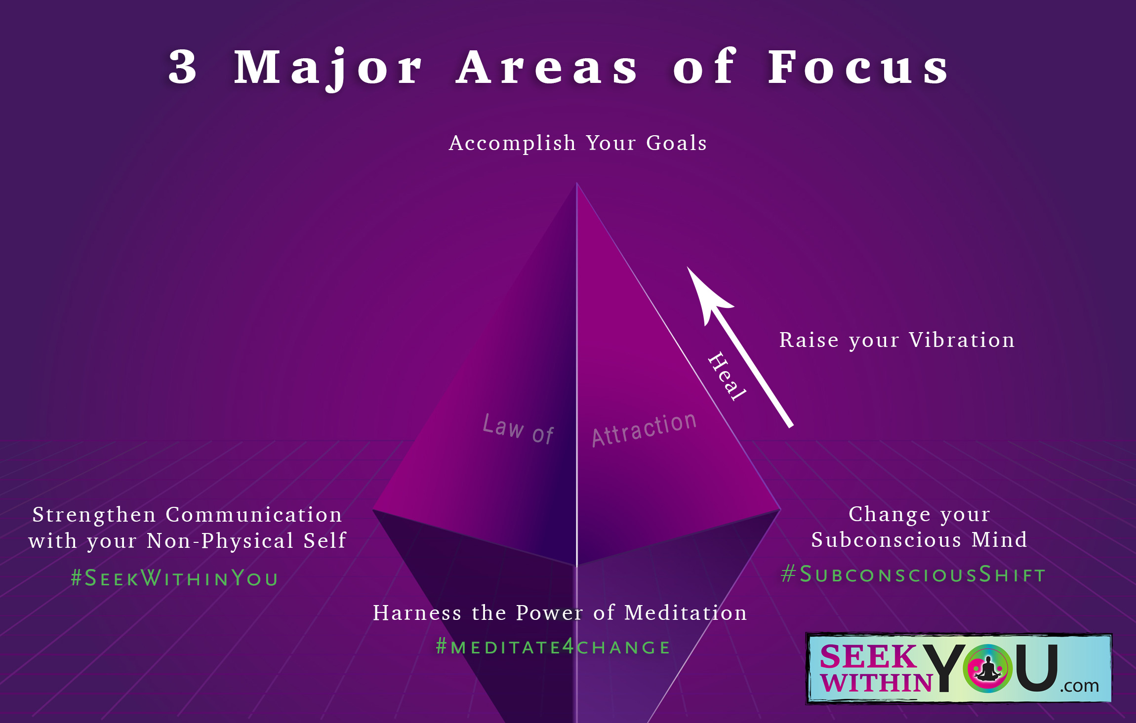 Seek Within You Areas of Focus